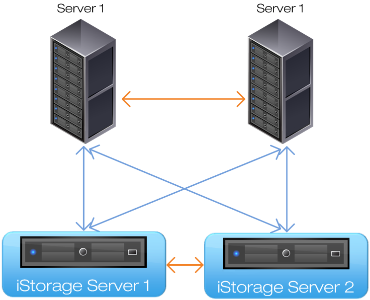 how to build the best virtualization server