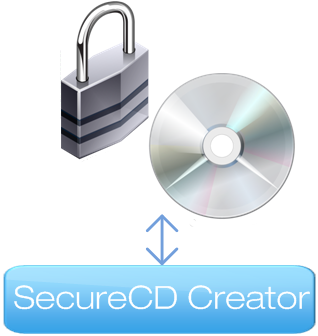 CD/DVD Encryption
